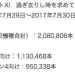 【ドラクエ11】2日で208万本から考える、すれ違い率w