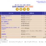 【日本ゲーム大賞】第6回をしらべてみた。 #日本ゲーム大賞