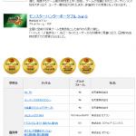 【日本ゲーム大賞】第12回をしらべてみた。 #日本ゲーム大賞