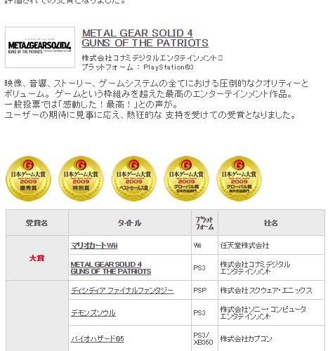 【日本ゲーム大賞】第13回をしらべてみた。 #日本ゲーム大賞