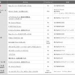 【日本ゲーム大賞】第14回をしらべてみた。 #日本ゲーム大賞