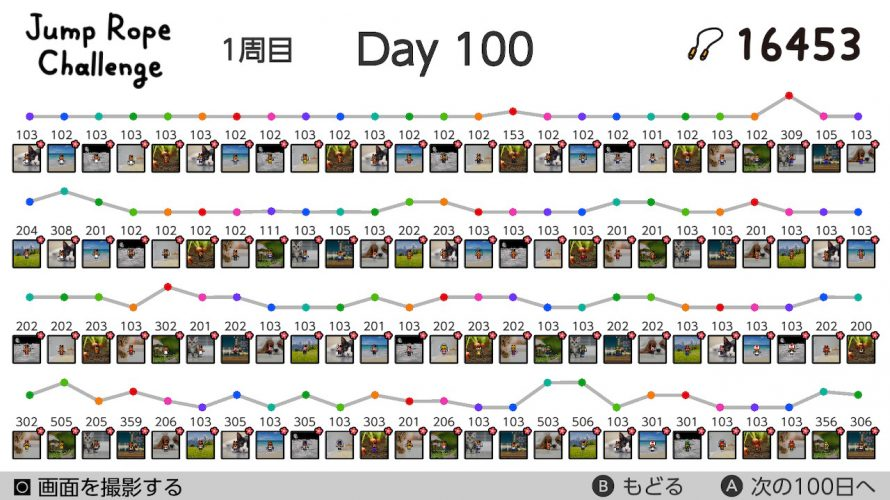 【#ジャンプロープチャレンジ】100日達成した結果 #JumpRopeChallenge