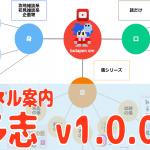 チャンネル案内(初)『和多志』v1.0.0「ゲームにまつわるチャンネル」の巻 令和3年3月19日【butapen om】